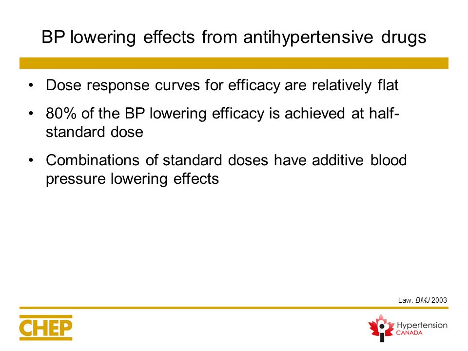 BP lowering effects from antihypertensive drugs Dose response curves for efficacy are relatively flat 80% of the BP lowering efficacy is achieved at h