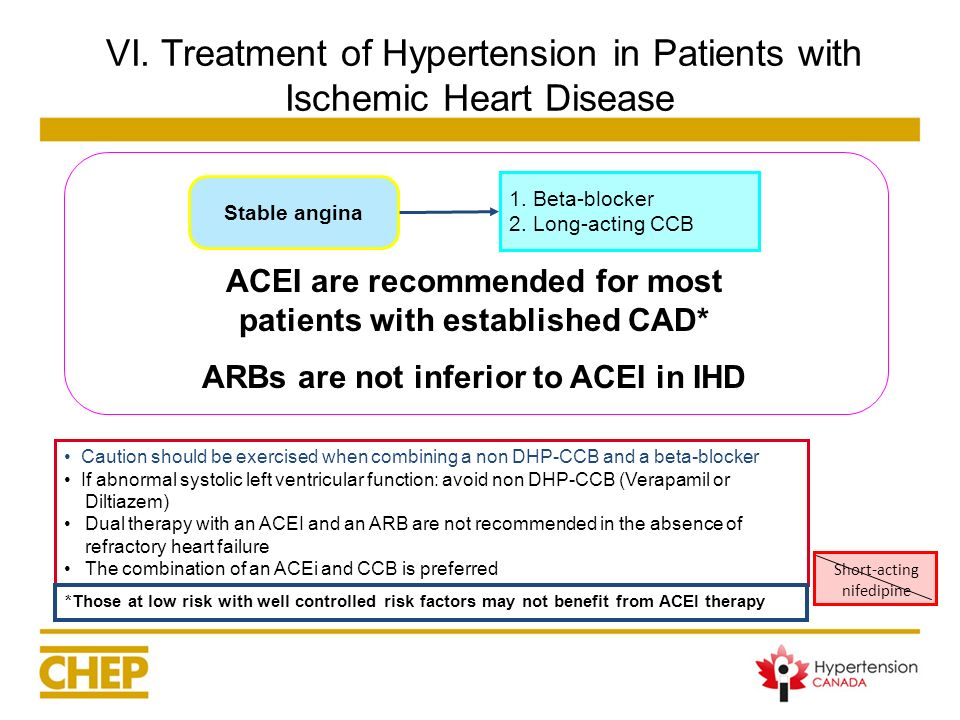 VI. Treatment of Hypertension in Patients with Ischemic Heart Disease Caution should be exercised when combining a non DHP-CCB and a beta-blocker If a