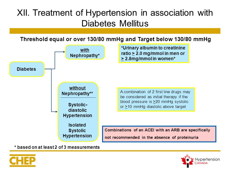 XII. Treatment of Hypertension in association with Diabetes Mellitus Threshold equal or over 130/80 mmHg and Target below 130/80 mmHg with Nephropathy