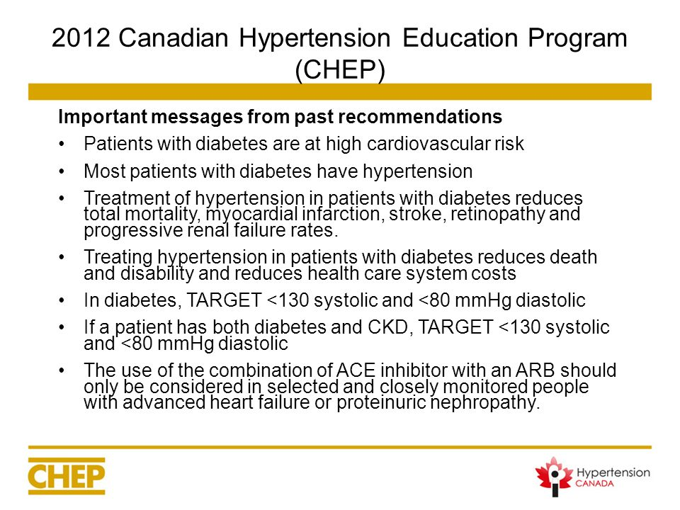 2012 Canadian Hypertension Education Program (CHEP) Important messages from past recommendations Patients with diabetes are at high cardiovascular ris