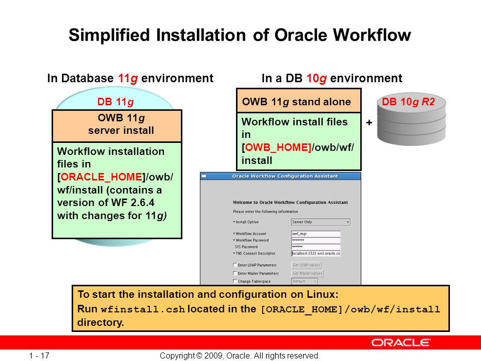 Copyright © 2009, Oracle. All rights reserved. 1 - 17 Simplified Installation of Oracle Workflow DB 11gOWB 11g stand alone + DB 10g R2 Workflow instal