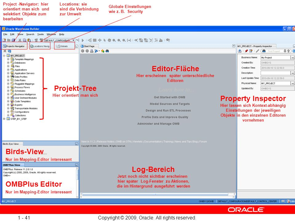 Copyright © 2009, Oracle. All rights reserved. 1 - 41 Projekt-Tree Hier orientiert man sich Birds-View Nur im Mapping-Editor interessant OMBPlus Edito