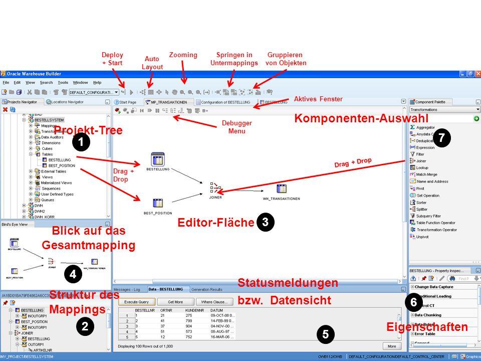 Copyright © 2009, Oracle. All rights reserved. 1 - 43 Zooming Projekt-Tree Drag + Drop Komponenten-Auswahl Eigenschaften Springen in Untermappings Gru