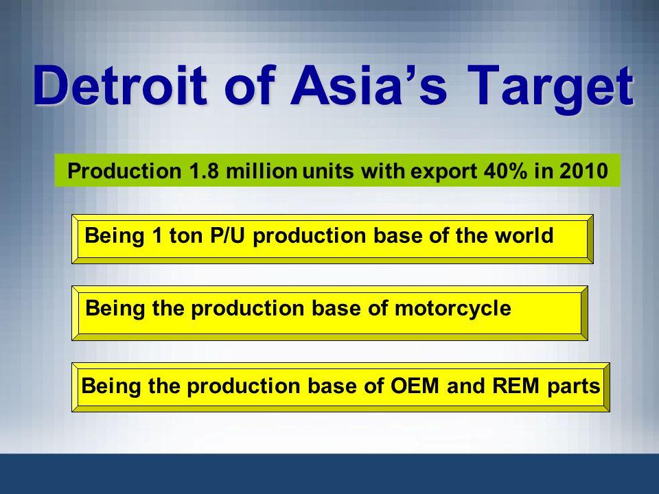 Detroit of Asias Target Being 1 ton P/U production base of the world Being the production base of motorcycle Being the production base of OEM and REM