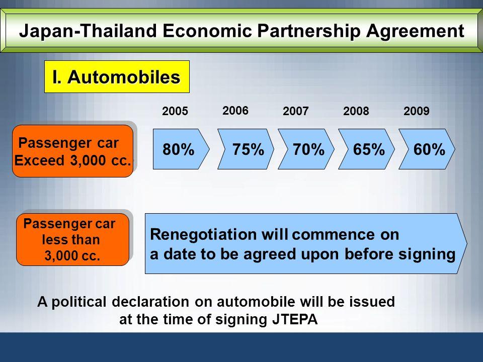 Japan-Thailand Economic Partnership Agreement I. Automobiles 80% 75% 70% 65% Passenger car Exceed 3,000 cc. Passenger car Exceed 3,000 cc. 60% 2005200