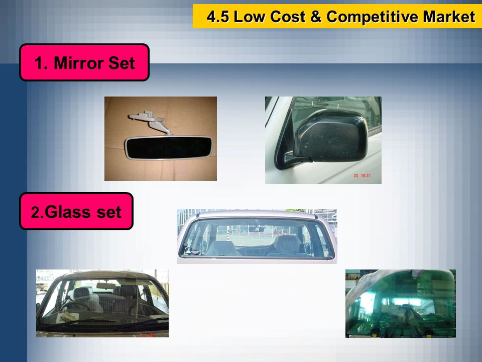 1. Mirror Set 2. Glass set 4.5 Low Cost & Competitive Market 4.5 Low Cost & Competitive Market