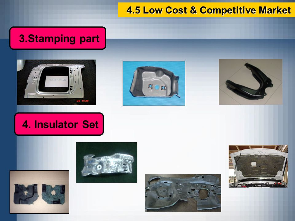 3.Stamping part 4. Insulator Set 4.5 Low Cost & Competitive Market 4.5 Low Cost & Competitive Market
