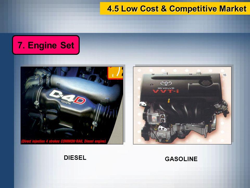 DIESEL GASOLINE 7. Engine Set 4.5 Low Cost & Competitive Market 4.5 Low Cost & Competitive Market