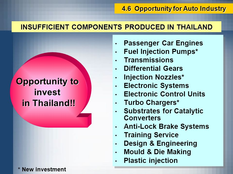 INSUFFICIENT COMPONENTS PRODUCED IN THAILAND Passenger Car Engines Fuel Injection Pumps* Transmissions Differential Gears Injection Nozzles* Electroni