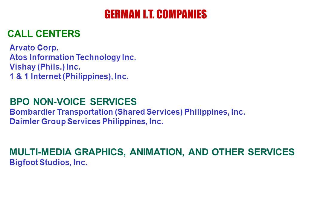 Arvato Corp. Atos Information Technology Inc. Vishay (Phils.) Inc. 1 & 1 Internet (Philippines), Inc. CALL CENTERS GERMAN I.T. COMPANIES BPO NON-VOICE