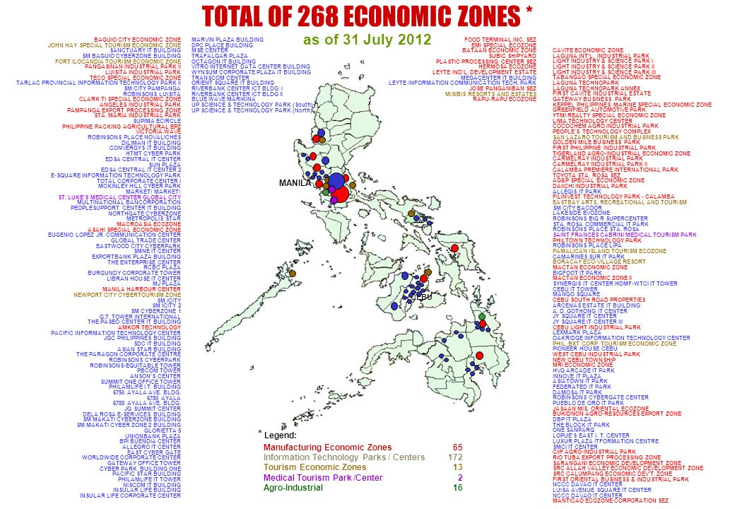 TOTAL OF 268 ECONOMIC ZONES * as of 31 July 2012 BAGUIO CITY ECONOMIC ZONE JOHN HAY SPECIAL TOURISM ECONOMIC ZONE SANCTUARY IT BUILDING SM BAGUIO CYBE