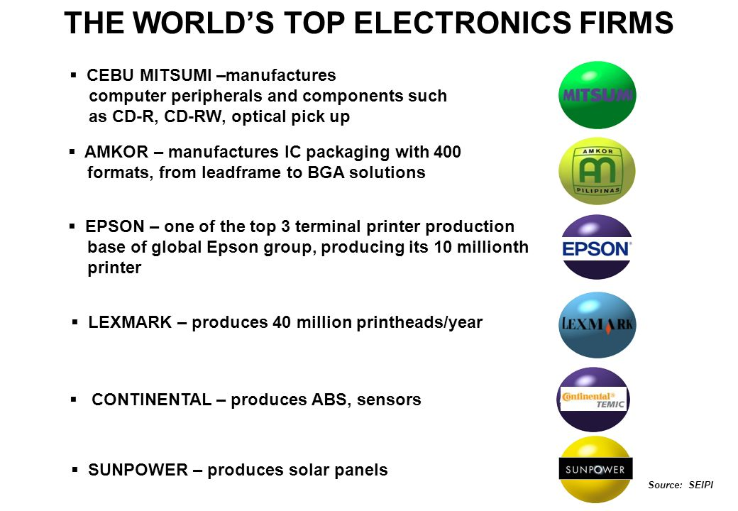 LEXMARK – produces 40 million printheads/year AMKOR – manufactures IC packaging with 400 formats, from leadframe to BGA solutions THE WORLDS TOP ELECT
