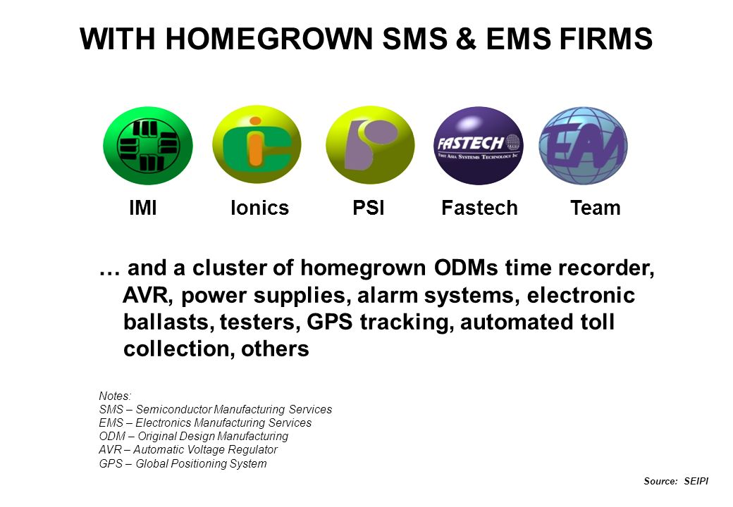 WITH HOMEGROWN SMS & EMS FIRMS … and a cluster of homegrown ODMs time recorder, AVR, power supplies, alarm systems, electronic ballasts, testers, GPS