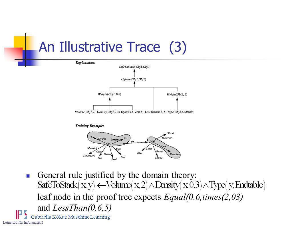 Lehrstuhl für Informatik 2 Gabriella Kókai: Maschine Learning An Illustrative Trace (3) General rule justified by the domain theory: leaf node in the