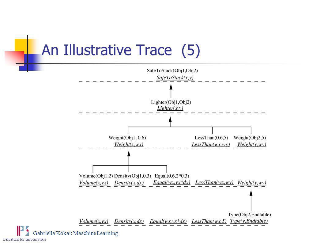 Lehrstuhl für Informatik 2 Gabriella Kókai: Maschine Learning An Illustrative Trace (5)