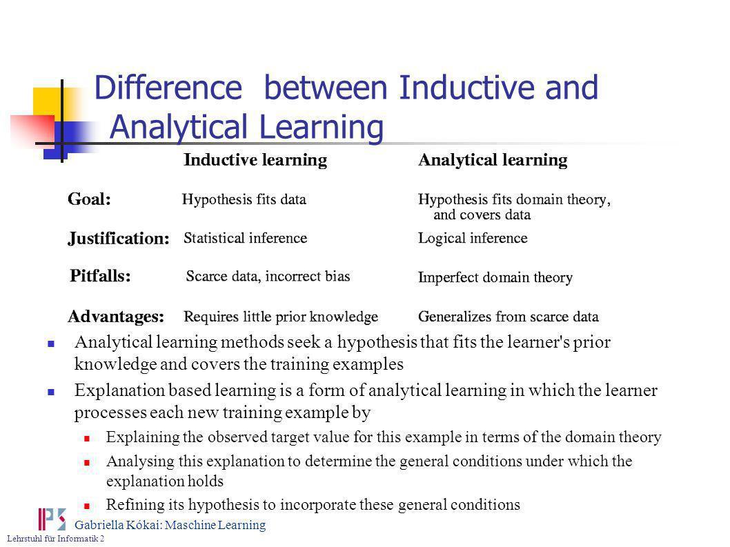 Lehrstuhl für Informatik 2 Gabriella Kókai: Maschine Learning Difference between Inductive and Analytical Learning Analytical learning methods seek a