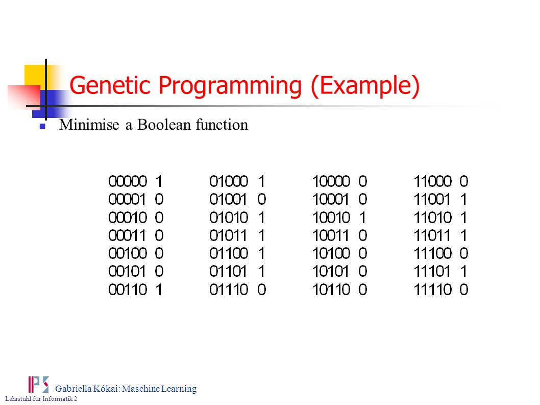 Lehrstuhl für Informatik 2 Gabriella Kókai: Maschine Learning Genetic Programming (Example) Minimise a Boolean function 24