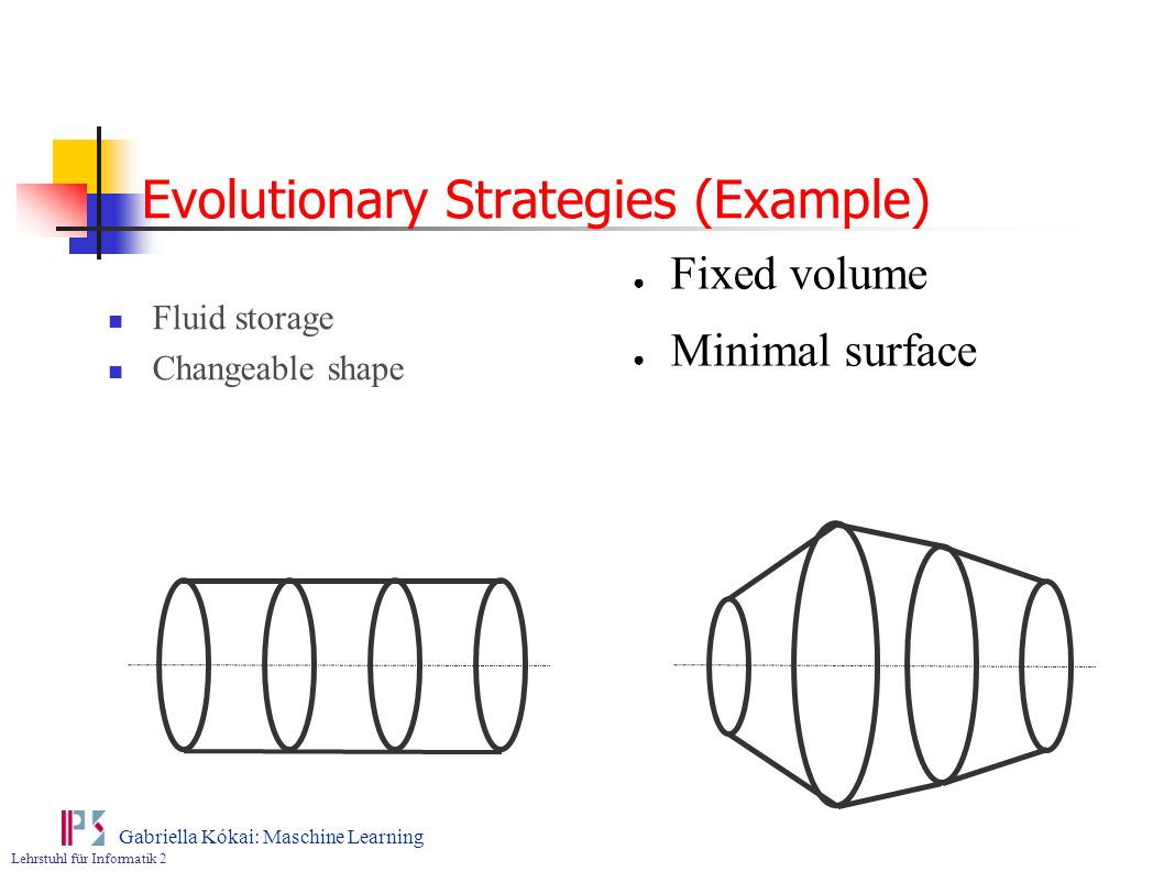 Lehrstuhl für Informatik 2 Gabriella Kókai: Maschine Learning Evolutionary Strategies (Example) Fluid storage Changeable shape Fixed volume Minimal su