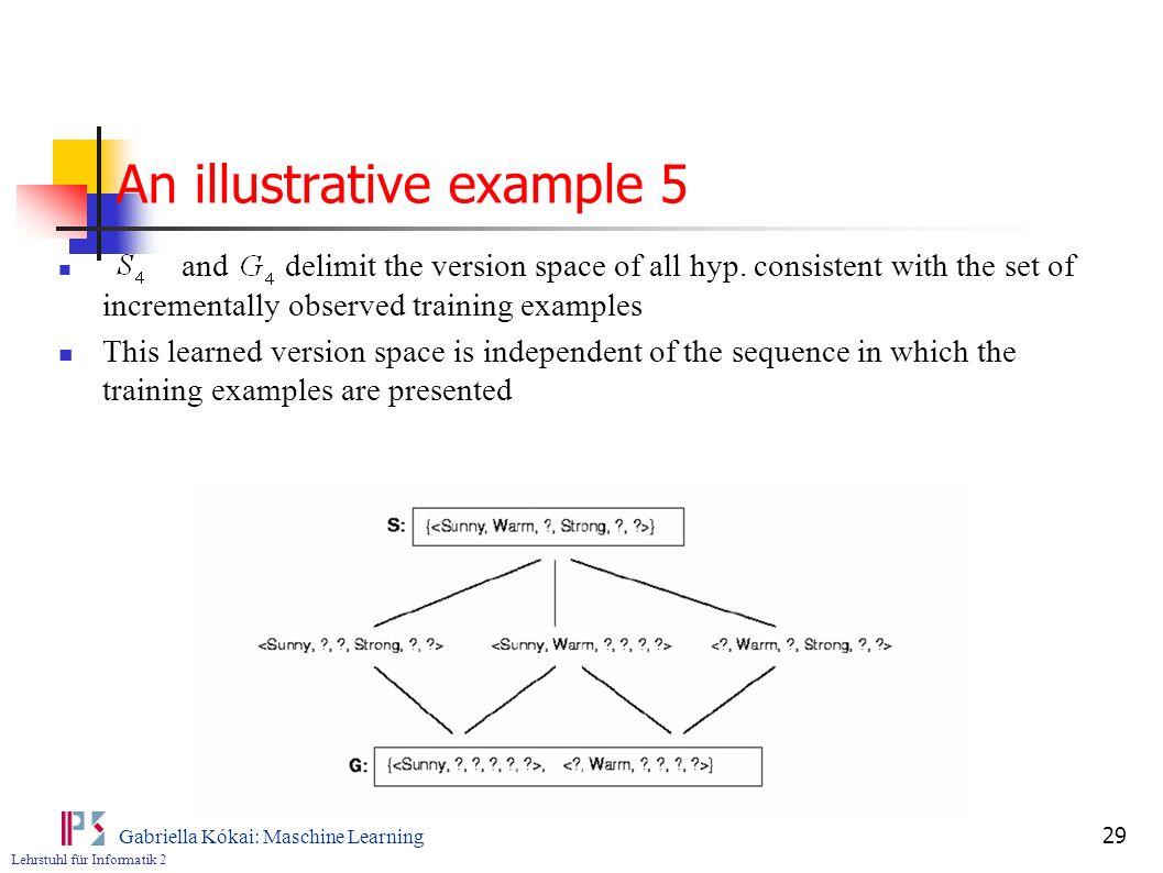 Lehrstuhl für Informatik 2 Gabriella Kókai: Maschine Learning 29 An illustrative example 5 and delimit the version space of all hyp.