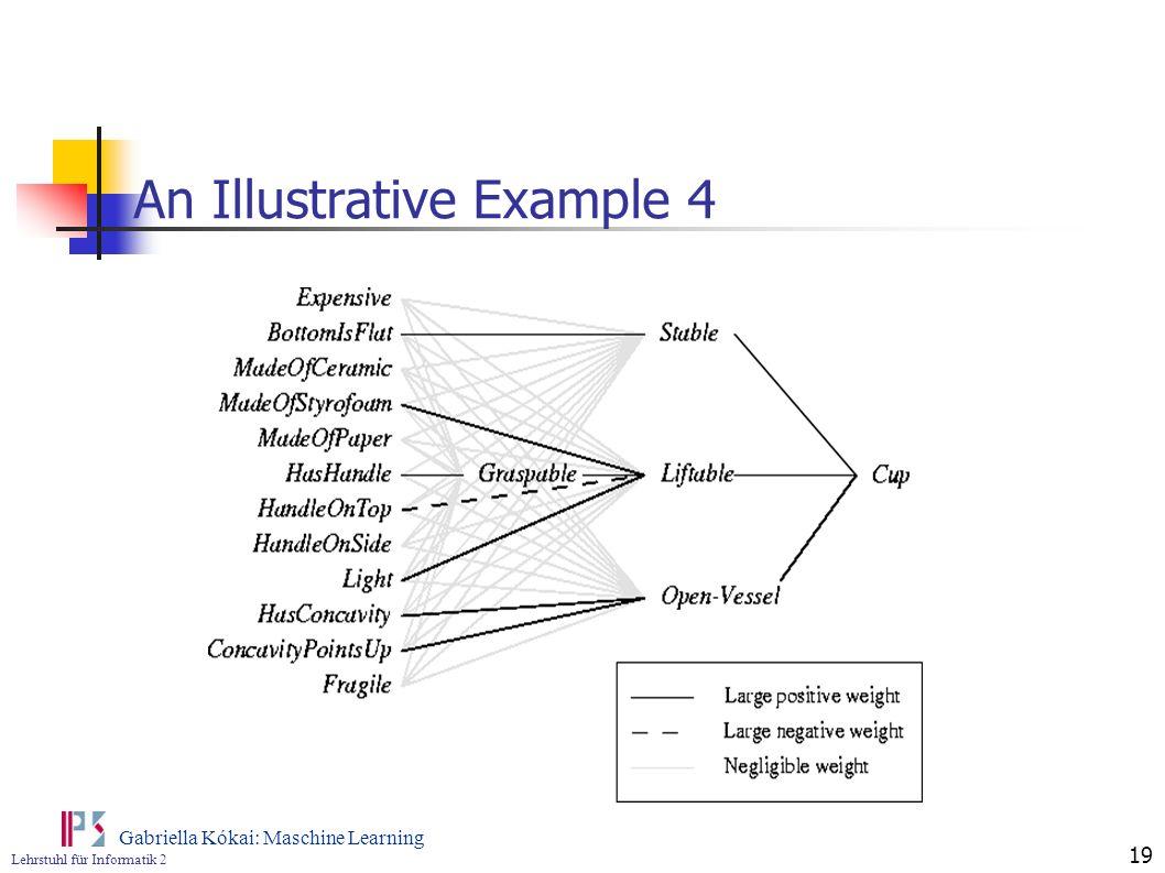 Lehrstuhl für Informatik 2 Gabriella Kókai: Maschine Learning 19 An Illustrative Example 4