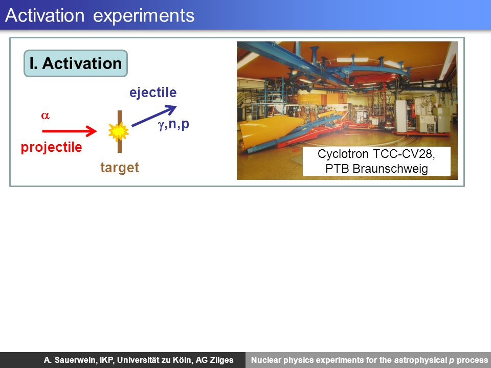 A. Sauerwein, IKP, Universität zu Köln, AG Zilges Nuclear physics experiments for the astrophysical p process Activation experiments,n,p projectile ej