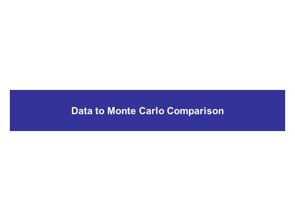 Data to Monte Carlo Comparison
