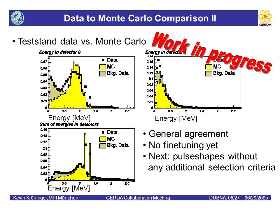 Data to Monte Carlo Comparison II Kevin Kröninger, MPI München GERDA Collaboration MeetingDUBNA, 06/27 – 06/29/2005 Teststand data vs. Monte Carlo Ene