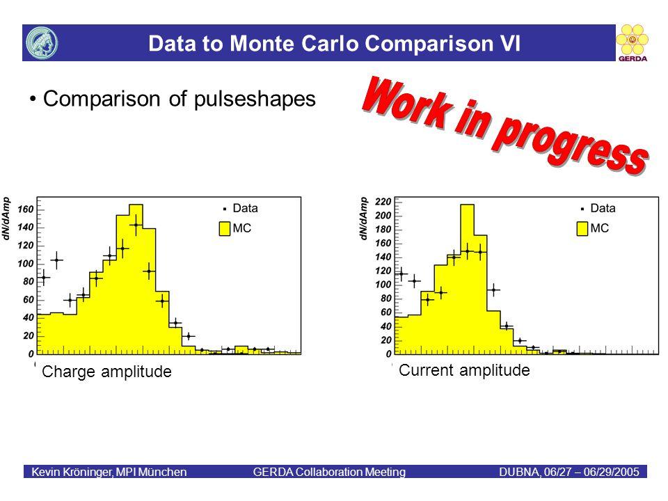 Data to Monte Carlo Comparison VI Kevin Kröninger, MPI München GERDA Collaboration MeetingDUBNA, 06/27 – 06/29/2005 Comparison of pulseshapes Charge amplitude Current amplitude