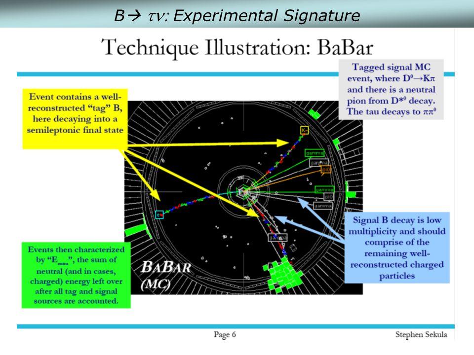 B Experimental Signature