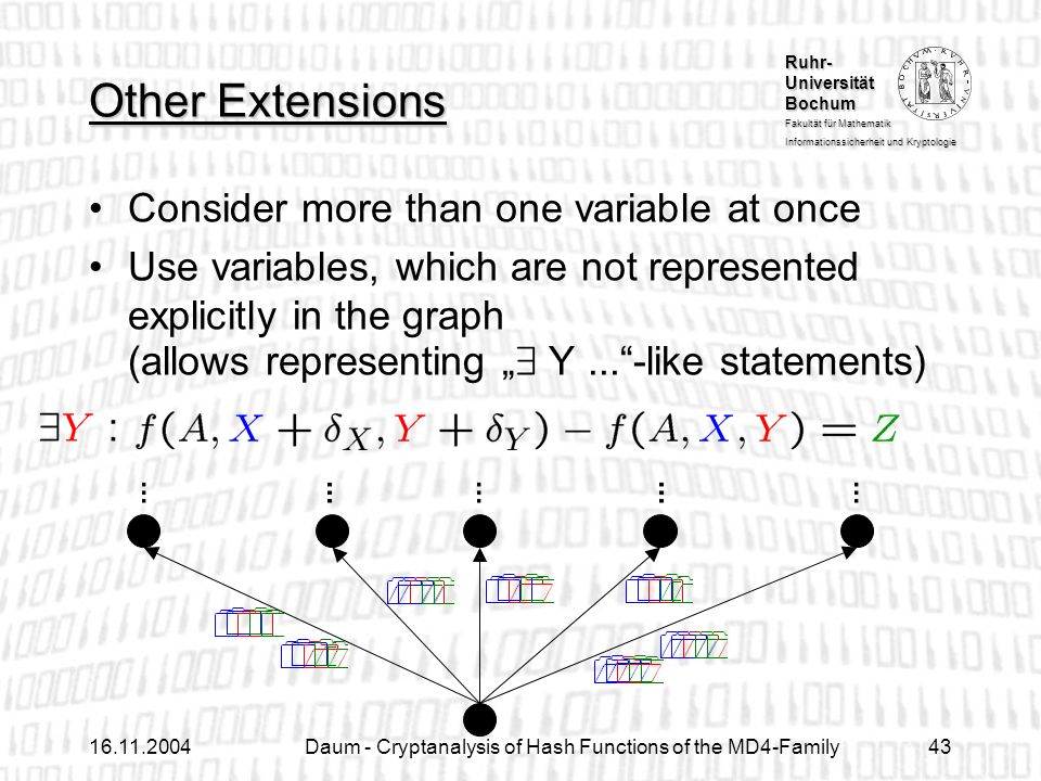 Ruhr- Universität Bochum Fakultät für Mathematik Informationssicherheit und Kryptologie Daum - Cryptanalysis of Hash Functions of the MD4-Family43 Other Extensions Consider more than one variable at once Use variables, which are not represented explicitly in the graph (allows representing 9 Y...-like statements)