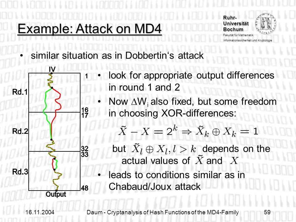 Ruhr- Universität Bochum Fakultät für Mathematik Informationssicherheit und Kryptologie Daum - Cryptanalysis of Hash Functions of the MD4-Family59 Example: Attack on MD4 similar situation as in Dobbertins attack look for appropriate output differences in round 1 and 2 Now W i also fixed, but some freedom in choosing XOR-differences: but depends on the actual values of and leads to conditions similar as in Chabaud/Joux attack
