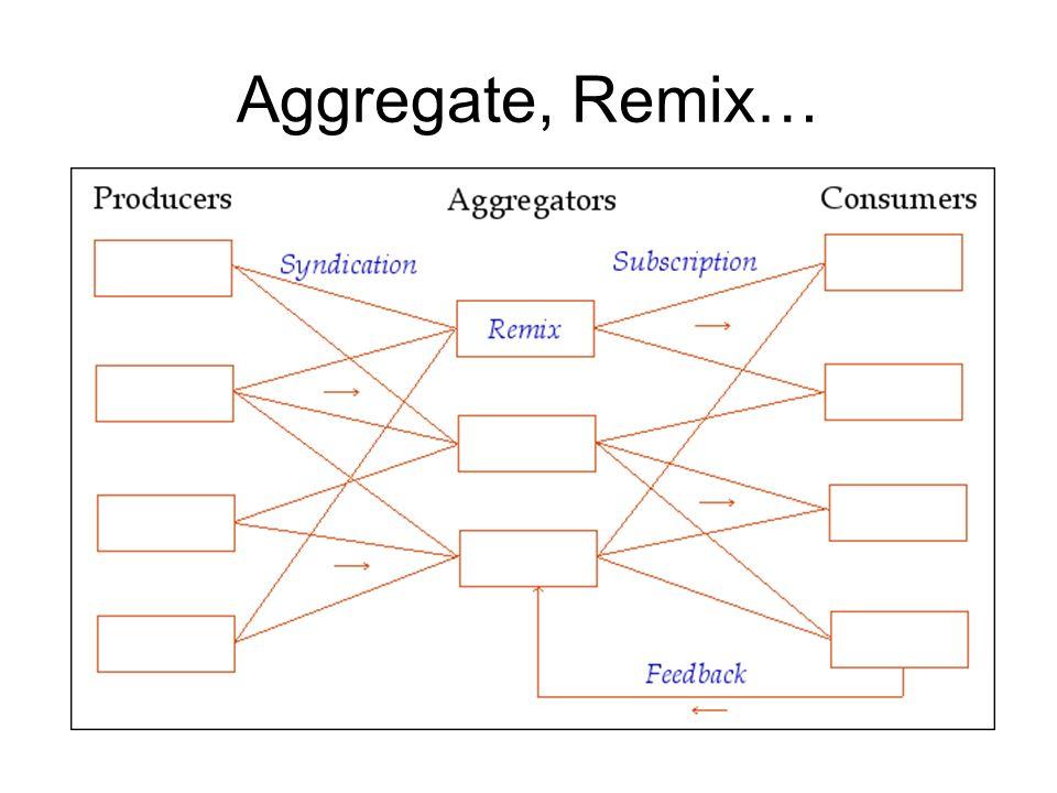Aggregate, Remix…