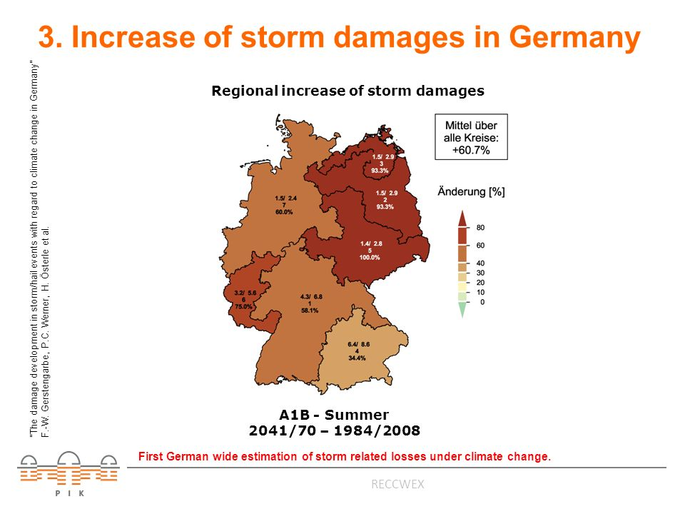 RECCWEX 3. Increase of storm damages in Germany A1B - Summer 2041/70 – 1984/2008 Regional increase of storm damages