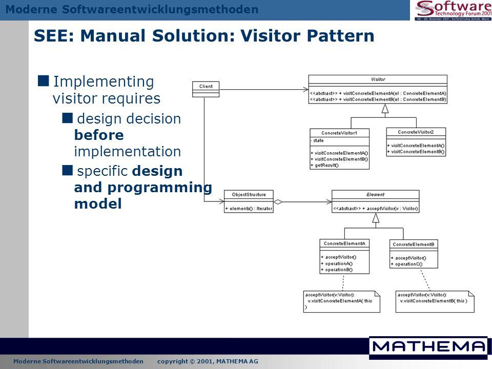 Moderne Softwareentwicklungsmethoden copyright © 2001, MATHEMA AG Moderne Softwareentwicklungsmethoden SEE: Manual Solution: Visitor Pattern Implement