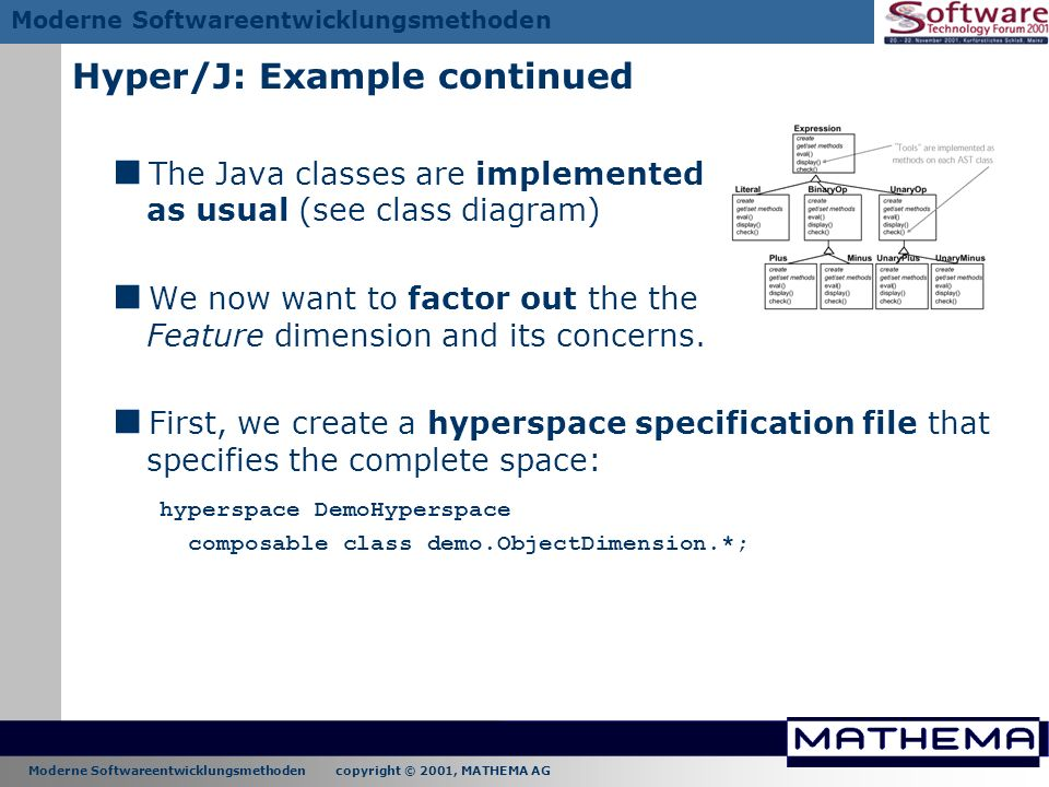 Moderne Softwareentwicklungsmethoden copyright © 2001, MATHEMA AG Moderne Softwareentwicklungsmethoden Hyper/J: Example continued The Java classes are
