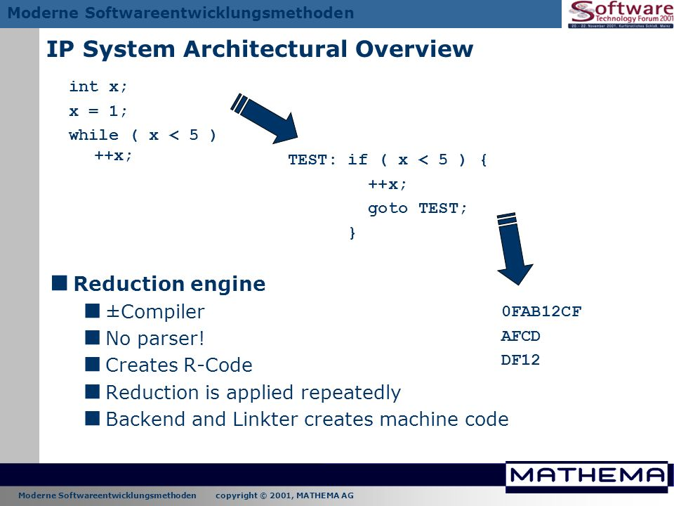 Moderne Softwareentwicklungsmethoden copyright © 2001, MATHEMA AG Moderne Softwareentwicklungsmethoden IP System Architectural Overview Reduction engi