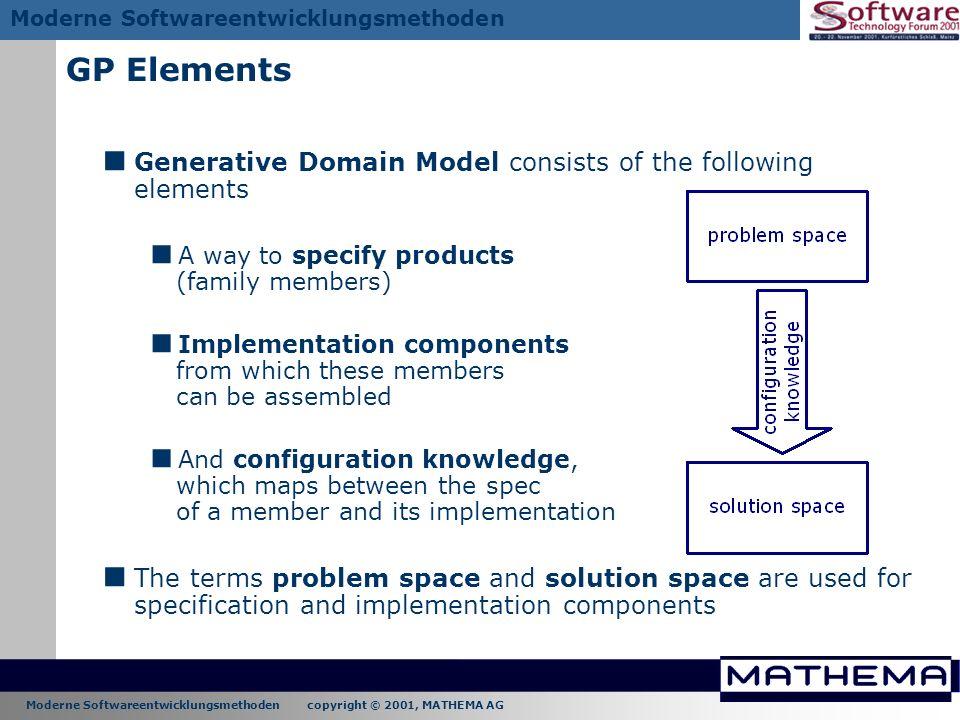 Moderne Softwareentwicklungsmethoden copyright © 2001, MATHEMA AG Moderne Softwareentwicklungsmethoden GP Elements Generative Domain Model consists of