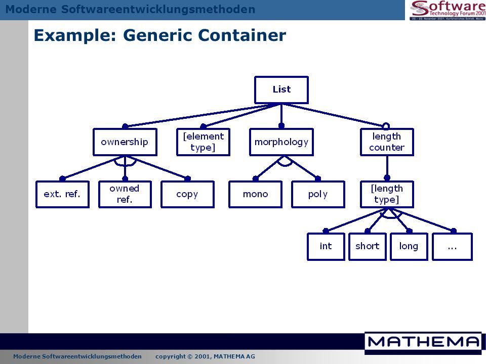 Moderne Softwareentwicklungsmethoden copyright © 2001, MATHEMA AG Moderne Softwareentwicklungsmethoden Example: Generic Container