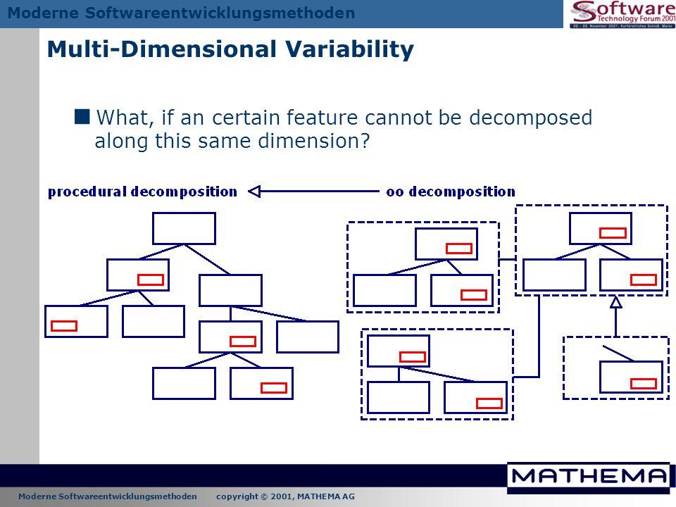 Moderne Softwareentwicklungsmethoden copyright © 2001, MATHEMA AG Moderne Softwareentwicklungsmethoden Multi-Dimensional Variability What, if an certa