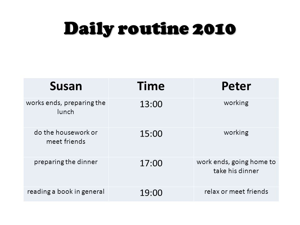 SusanTimePeter works ends, preparing the lunch 13:00 working do the housework or meet friends 15:00 working preparing the dinner 17:00 work ends, going home to take his dinner reading a book in general 19:00 relax or meet friends Daily routine 2010