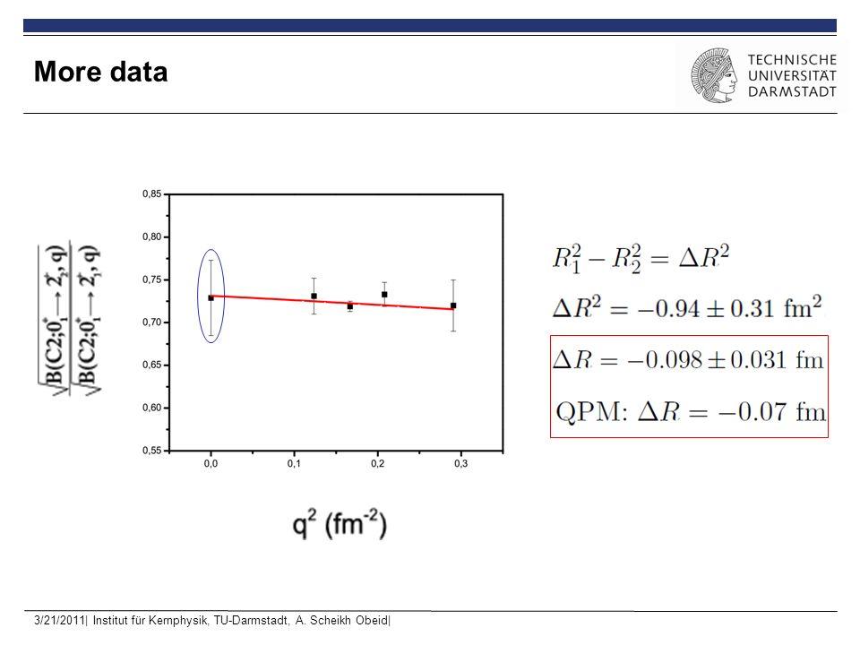 3/21/2011| Institut für Kernphysik, TU-Darmstadt, A. Scheikh Obeid| More data