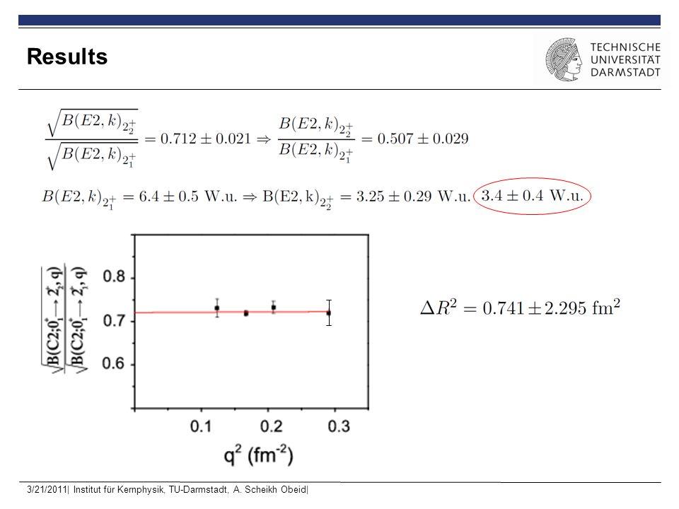 3/21/2011| Institut für Kernphysik, TU-Darmstadt, A. Scheikh Obeid| Results