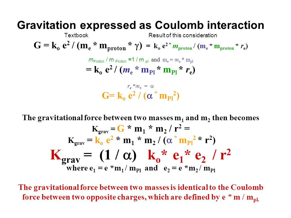 Gravitation expressed as Coulomb interaction Textbook Result of this consideration G = k o e 2 / (m e * m proton * ) = k o e 2 * m proton / (m e * m proton * r e ) m Proton / m Proton =1 / m pl and m e = m e * m pl = k o e 2 / (m e * m Pl * m Pl * r e ) r e *m e = G= k o e 2 / ( * m Pl 2 ) The gravitational force between two masses m 1 and m 2 then becomes K grav = G * m 1 * m 2 / r 2 = K grav = k o e 2 * m 1 * m 2 / ( * m Pl 2 * r 2 ) K grav = (1 / ) k o * e 1 * e 2 / r 2 where e 1 = e *m 1 / m Pl and e 2 = e *m 2 / m Pl The gravitational force between two masses is identical to the Coulomb force between two opposite charges, which are defined by e * m / m pl.