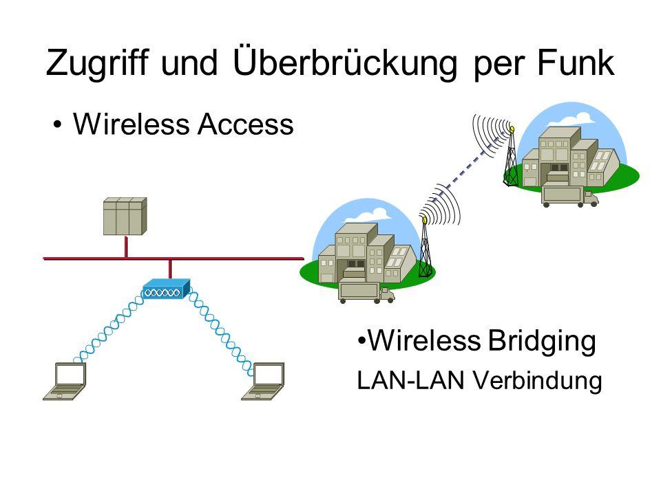 Zugriff und Überbrückung per Funk Wireless Bridging LAN-LAN Verbindung Wireless Access