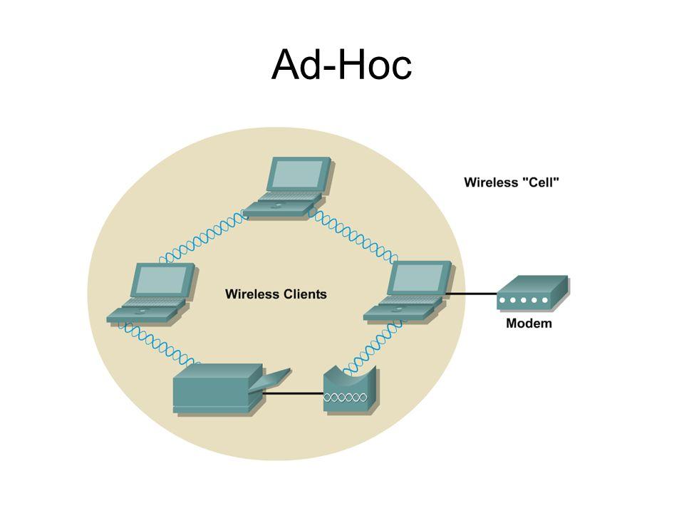 Ad-Hoc