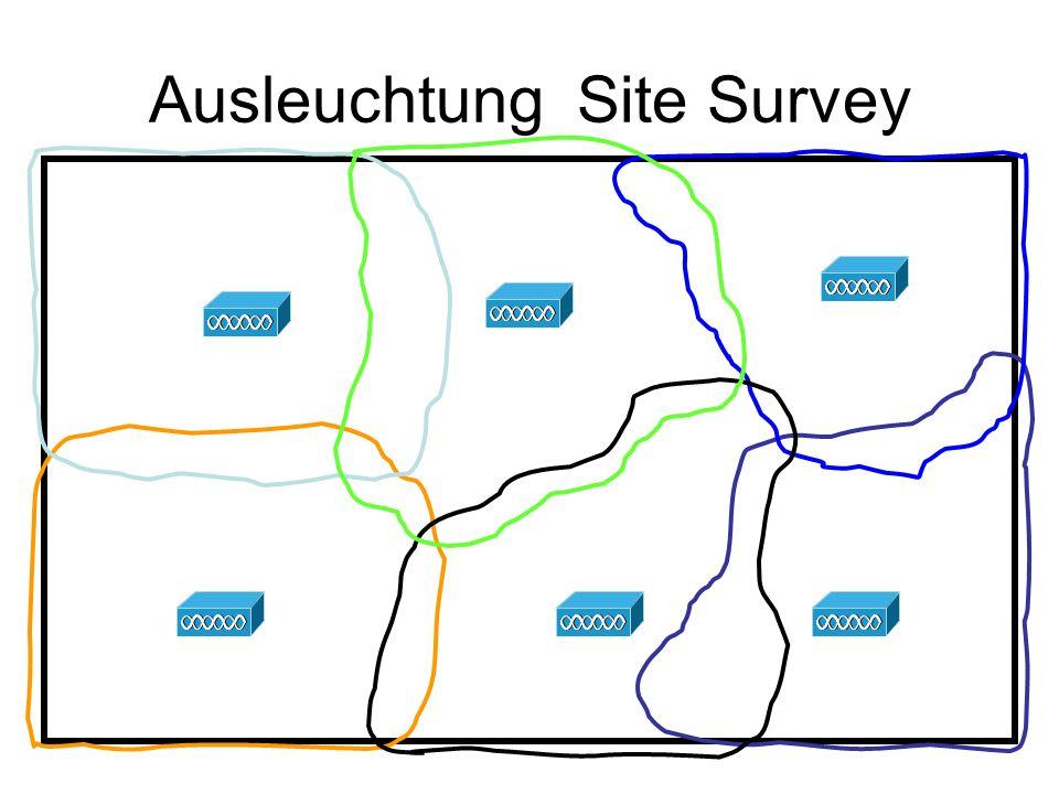 Ausleuchtung Site Survey