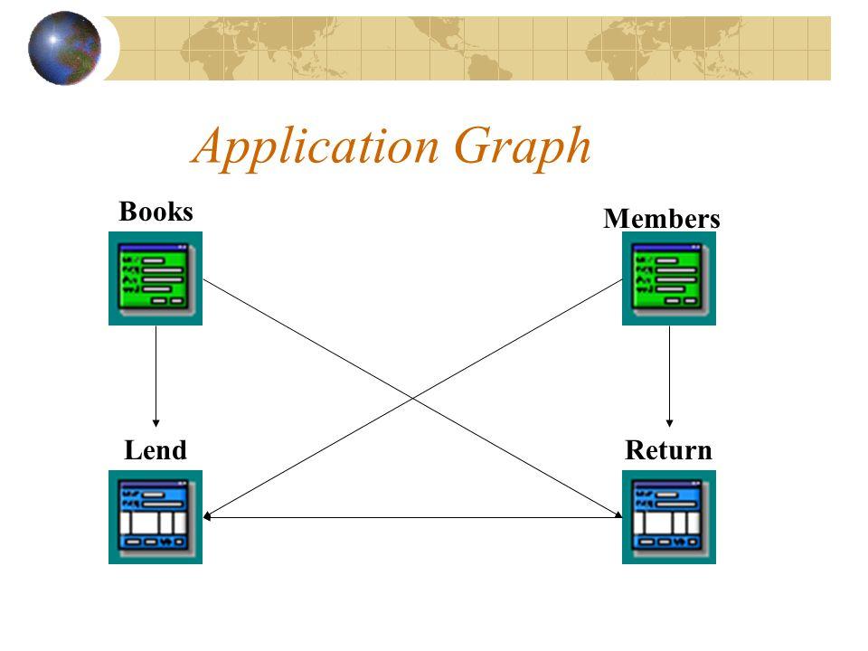 Application Graph Books Members LendReturn