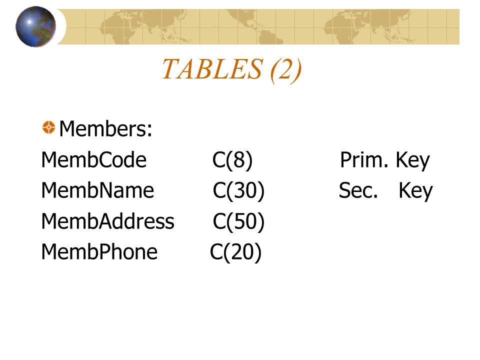 TABLES (2) Members: MembCode C(8) Prim. Key MembName C(30) Sec. Key MembAddress C(50) MembPhone C(20)