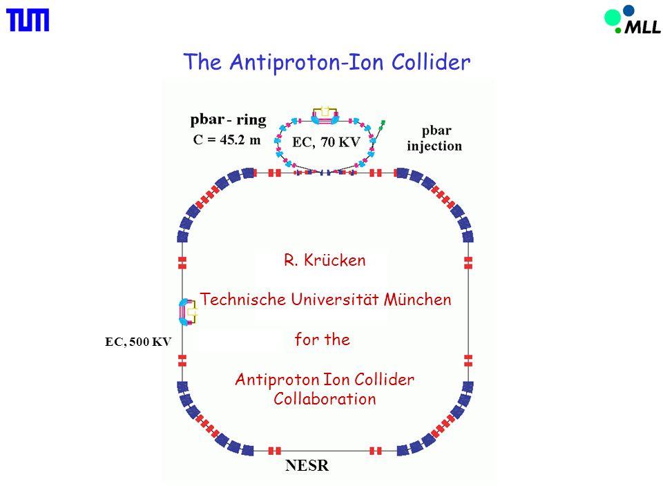 The Antiproton-Ion Collider EC, 500 KV NESR R.