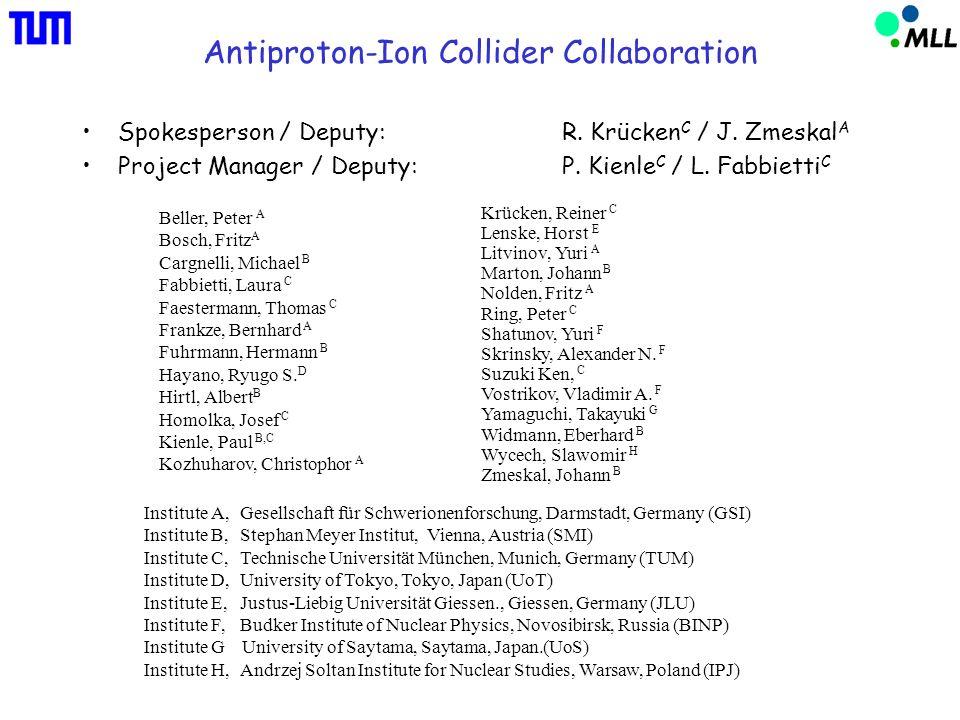 Antiproton-Ion Collider Collaboration Spokesperson / Deputy:R.